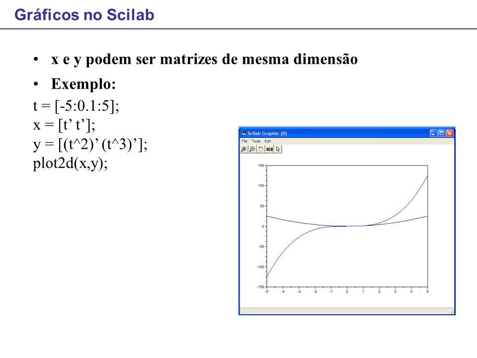 Gráficos no Scilab x e y podem ser matrizes de mesma dimensão. Exemplo: t = [-5:0.1:5]; x = [t' t'];